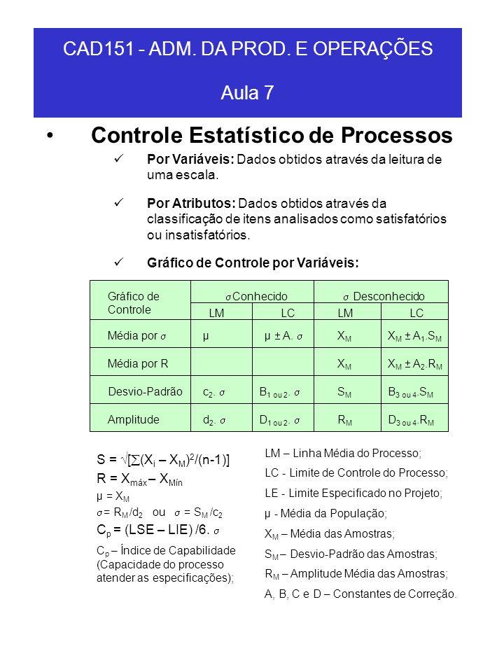 Controle Estatístico de Processos Por Variáveis: Dados obtidos através da leitura de uma escala. Por Atributos: Dados obtidos através da classificação