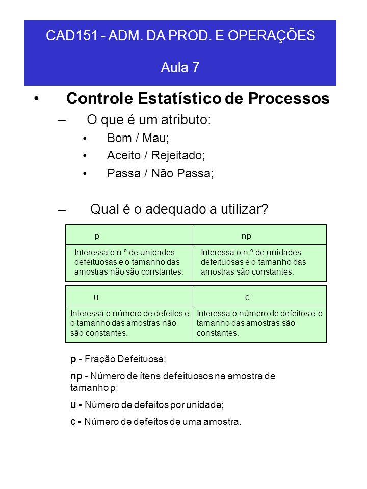 Controle Estatístico de Processos –O que é um atributo: Bom / Mau; Aceito / Rejeitado; Passa / Não Passa; – Qual é o adequado a utilizar? CAD151 - ADM