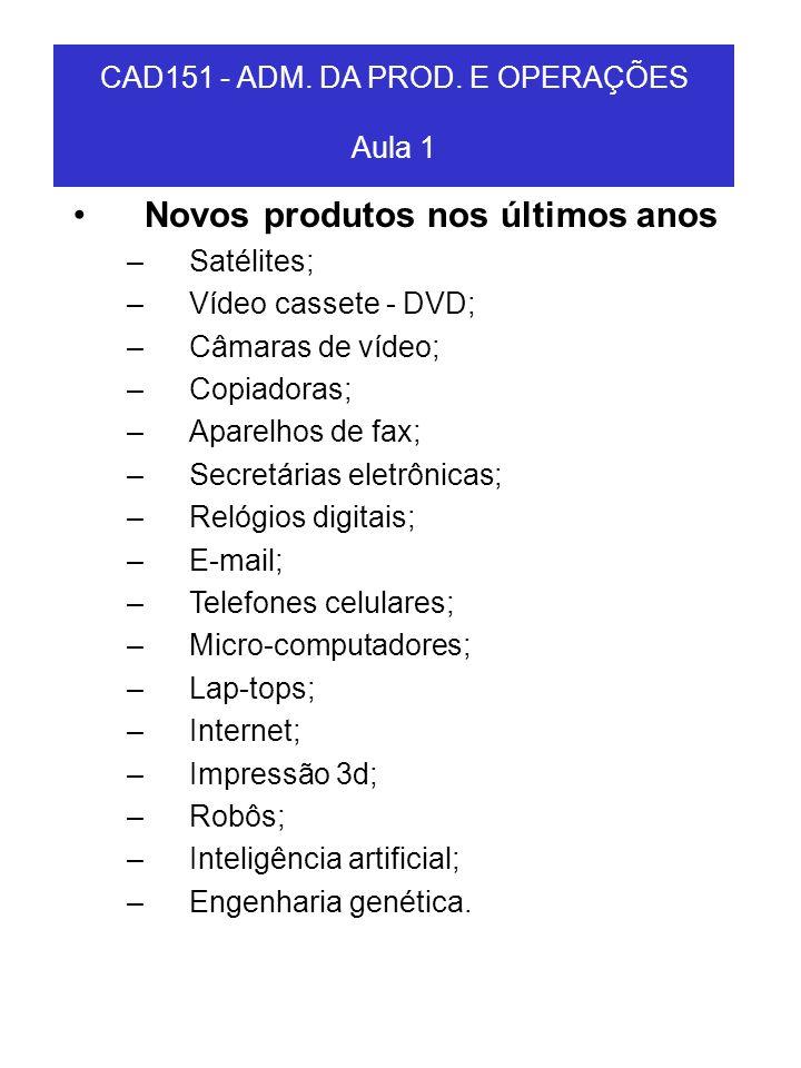 CAD151 - ADM. DA PROD. E OPERAÇÕES Aula 1 Novos produtos nos últimos anos –Satélites; –Vídeo cassete - DVD; –Câmaras de vídeo; –Copiadoras; –Aparelhos