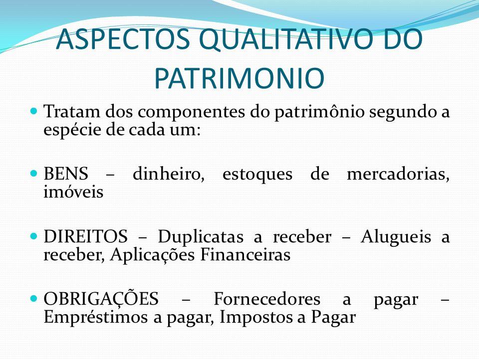 ASPECTOS QUALITATIVO DO PATRIMONIO Tratam dos componentes do patrimônio segundo a espécie de cada um: BENS – dinheiro, estoques de mercadorias, imóvei