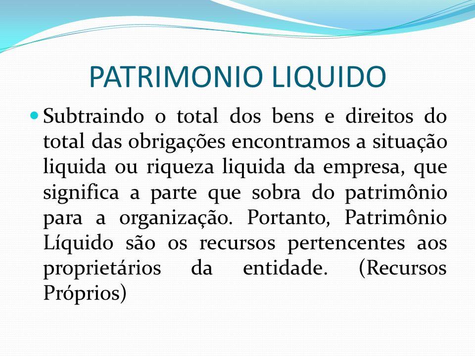 PATRIMONIO LIQUIDO Subtraindo o total dos bens e direitos do total das obrigações encontramos a situação liquida ou riqueza liquida da empresa, que si