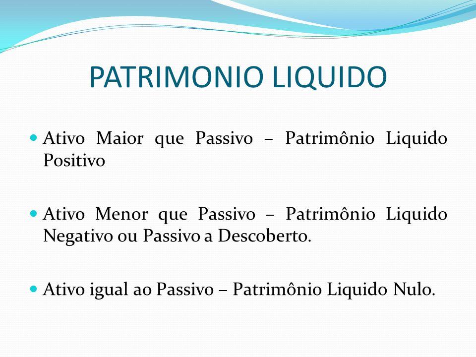 PATRIMONIO LIQUIDO Ativo Maior que Passivo – Patrimônio Liquido Positivo Ativo Menor que Passivo – Patrimônio Liquido Negativo ou Passivo a Descoberto