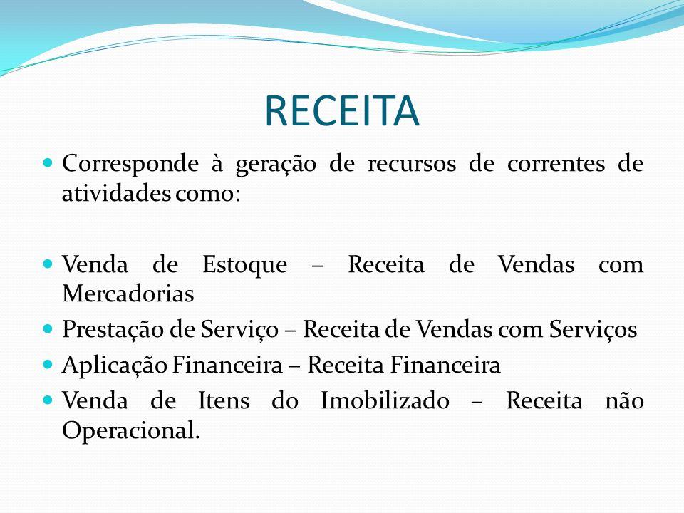 RECEITA Corresponde à geração de recursos de correntes de atividades como: Venda de Estoque – Receita de Vendas com Mercadorias Prestação de Serviço –