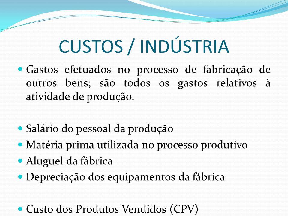CUSTOS / INDÚSTRIA Gastos efetuados no processo de fabricação de outros bens; são todos os gastos relativos à atividade de produção. Salário do pessoa