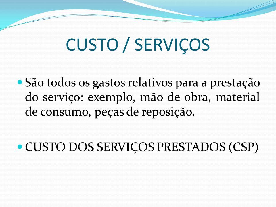 CUSTO / SERVIÇOS São todos os gastos relativos para a prestação do serviço: exemplo, mão de obra, material de consumo, peças de reposição. CUSTO DOS S