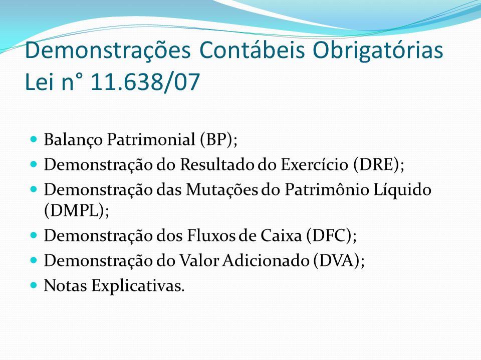 Demonstrações Contábeis Obrigatórias Lei n° 11.638/07 Balanço Patrimonial (BP); Demonstração do Resultado do Exercício (DRE); Demonstração das Mutaçõe