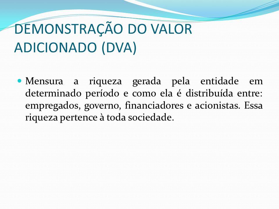 DEMONSTRAÇÃO DO VALOR ADICIONADO (DVA) Mensura a riqueza gerada pela entidade em determinado período e como ela é distribuída entre: empregados, gover