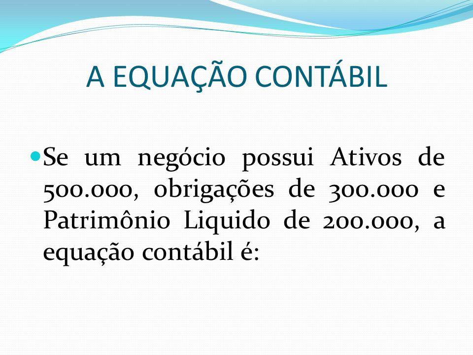A EQUAÇÃO CONTÁBIL Se um negócio possui Ativos de 500.000, obrigações de 300.000 e Patrimônio Liquido de 200.000, a equação contábil é: