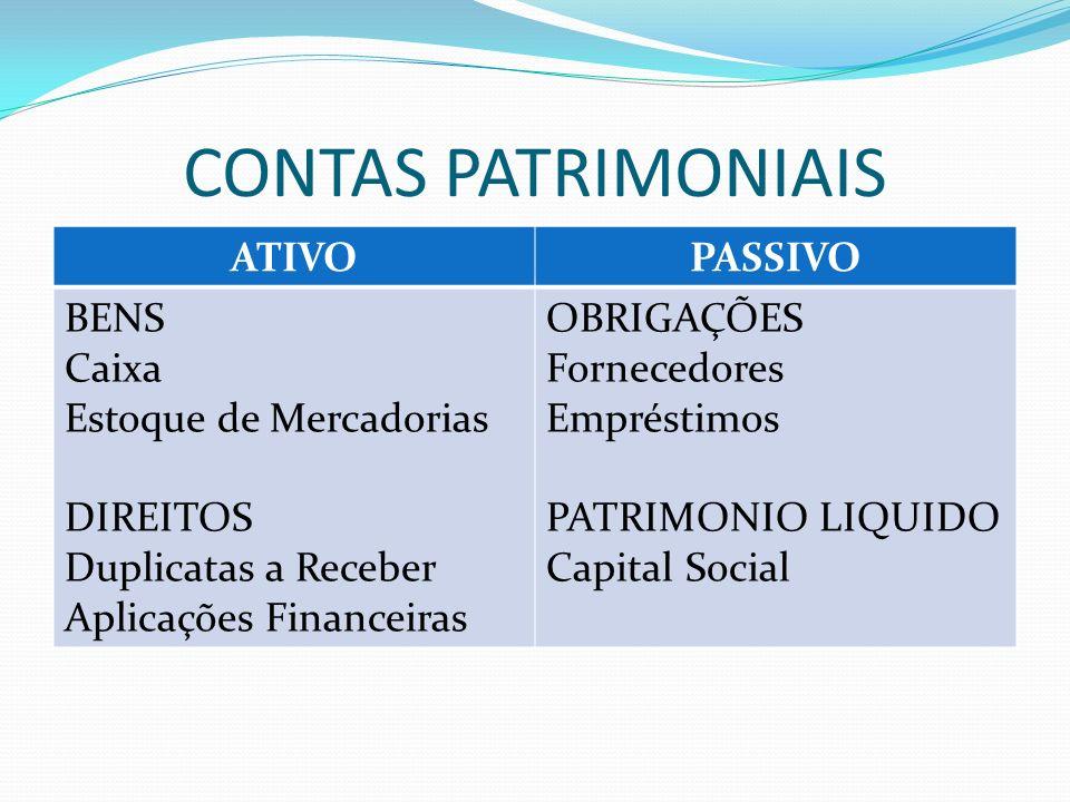 CONTAS PATRIMONIAIS ATIVOPASSIVO BENS Caixa Estoque de Mercadorias DIREITOS Duplicatas a Receber Aplicações Financeiras OBRIGAÇÕES Fornecedores Emprés