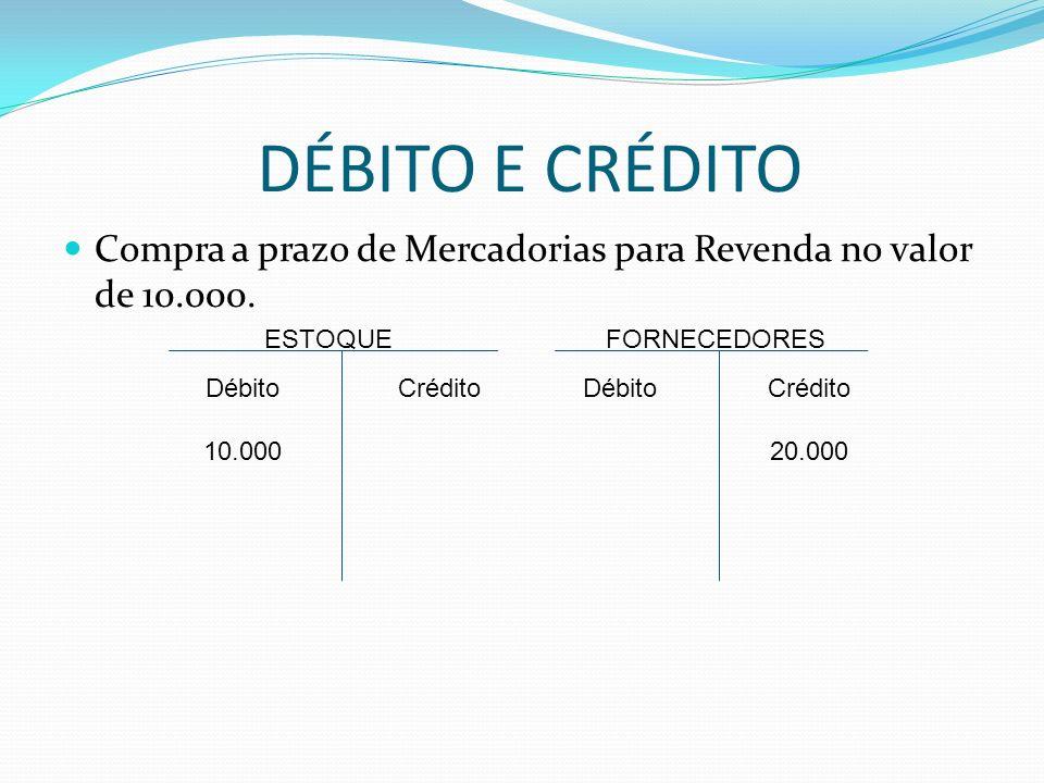 DÉBITO E CRÉDITO Compra a prazo de Mercadorias para Revenda no valor de 10.000. ESTOQUE Débito 10.000 FORNECEDORES CréditoDébitoCrédito 20.000