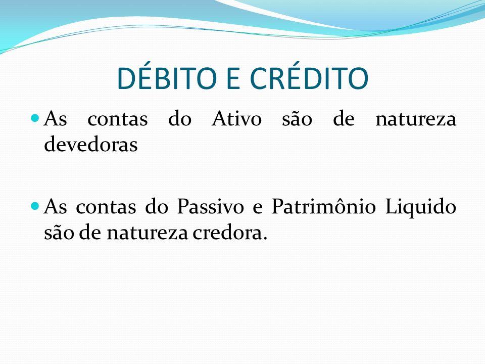 DÉBITO E CRÉDITO As contas do Ativo são de natureza devedoras As contas do Passivo e Patrimônio Liquido são de natureza credora.