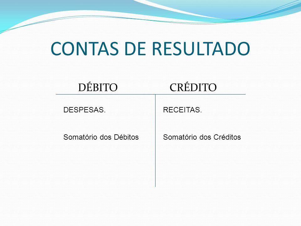 CONTAS DE RESULTADO DÉBITO CRÉDITO DESPESAS. Somatório dos Débitos RECEITAS. Somatório dos Créditos