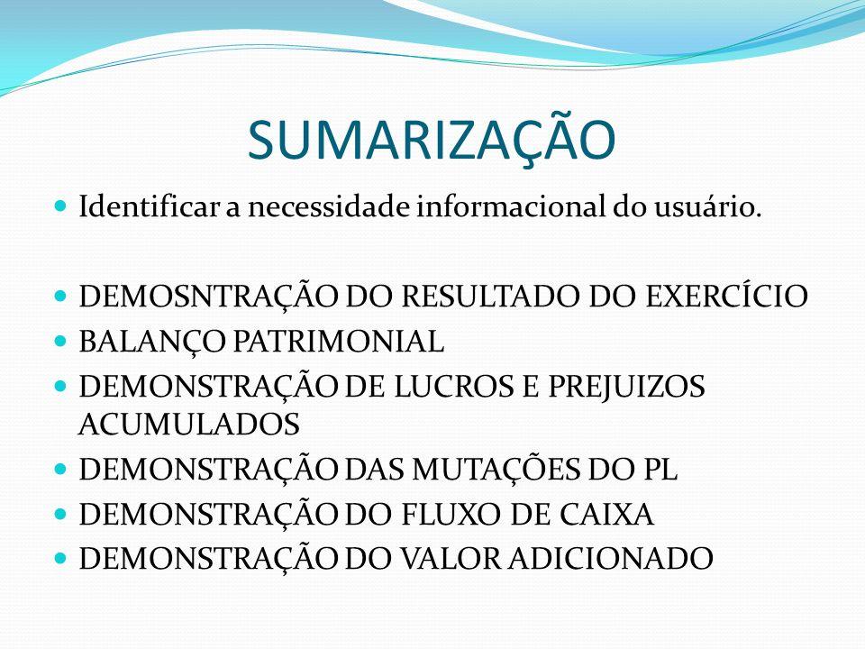 CONTAS DE RESULTADO DEMONSTRAÇÃO DO RESULTADO RECEITA OPERACIONAL BRUTA (-) Deduções (=) RECEITA OPERACIONAL LIQUIDA (-) CMV (=) LUCRO OPERACIONAL BRUTO (-) DESPESAS OPERACIONAIS (-) Despesas de Aluguel (-) Despesas com Salário (-) Despesa com Energia (=) LUCRO OPERACIONAL LIQUIDO