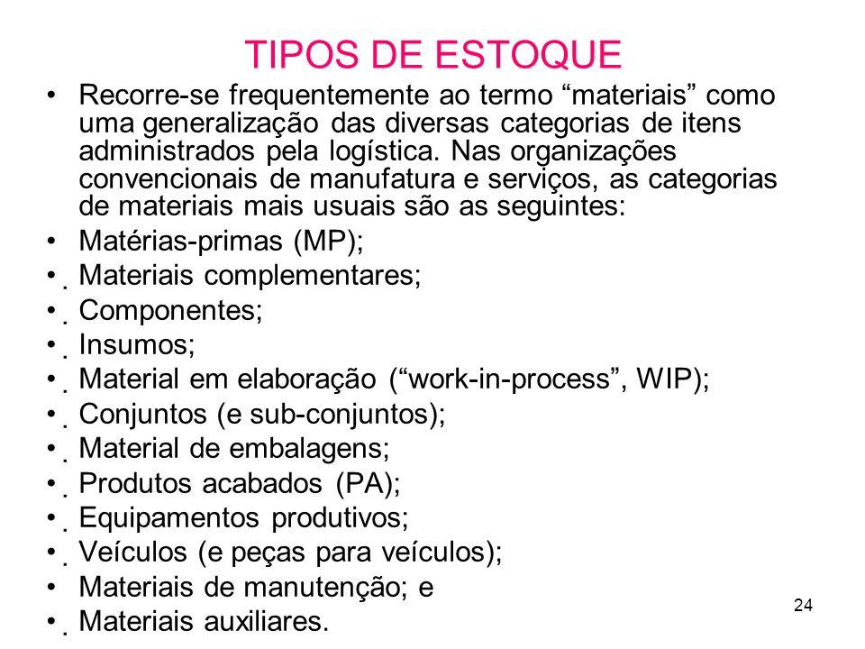 24 TIPOS DE ESTOQUE Recorre-se frequentemente ao termo materiais como uma generalização das diversas categorias de itens administrados pela logística.