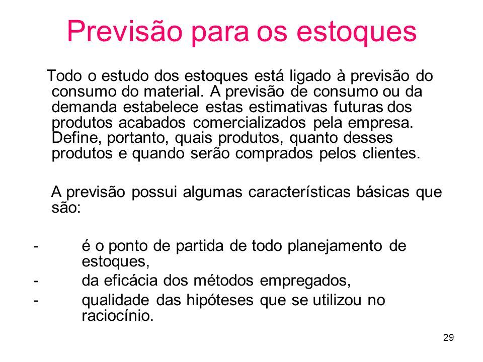 29 Previsão para os estoques Todo o estudo dos estoques está ligado à previsão do consumo do material.