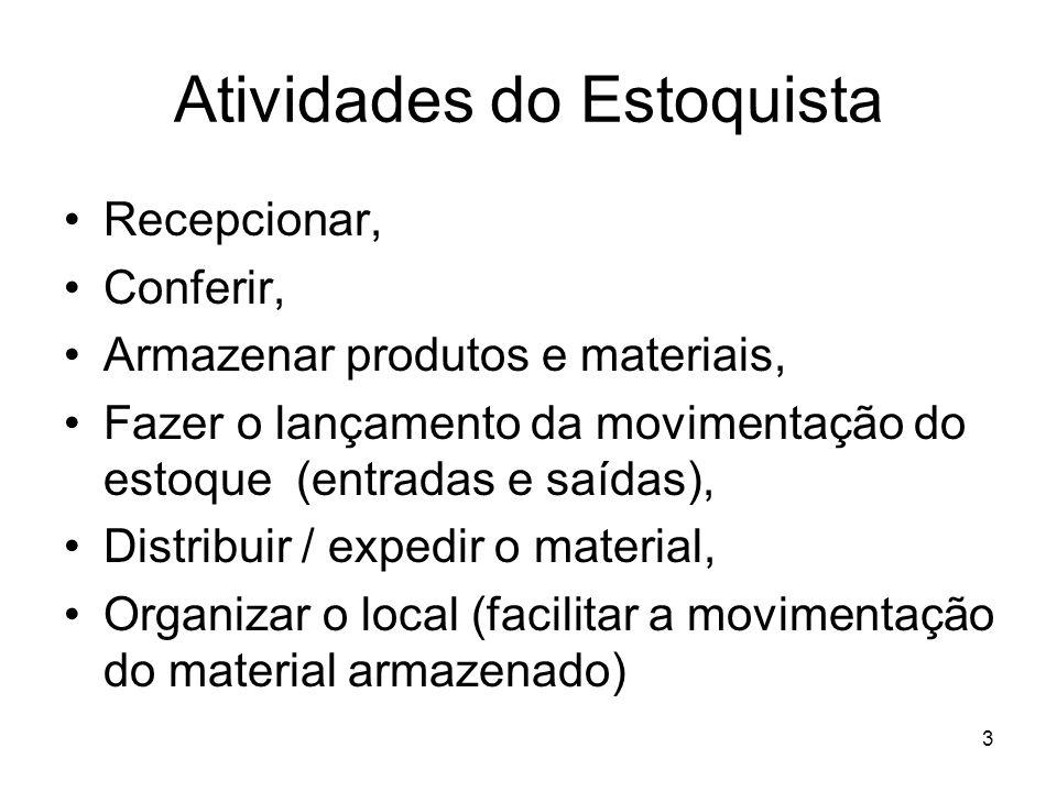 4 Nomenclatura da Profissão Auxiliar de Almoxarifado Auxiliar de Estoque Estoquista Almoxarife