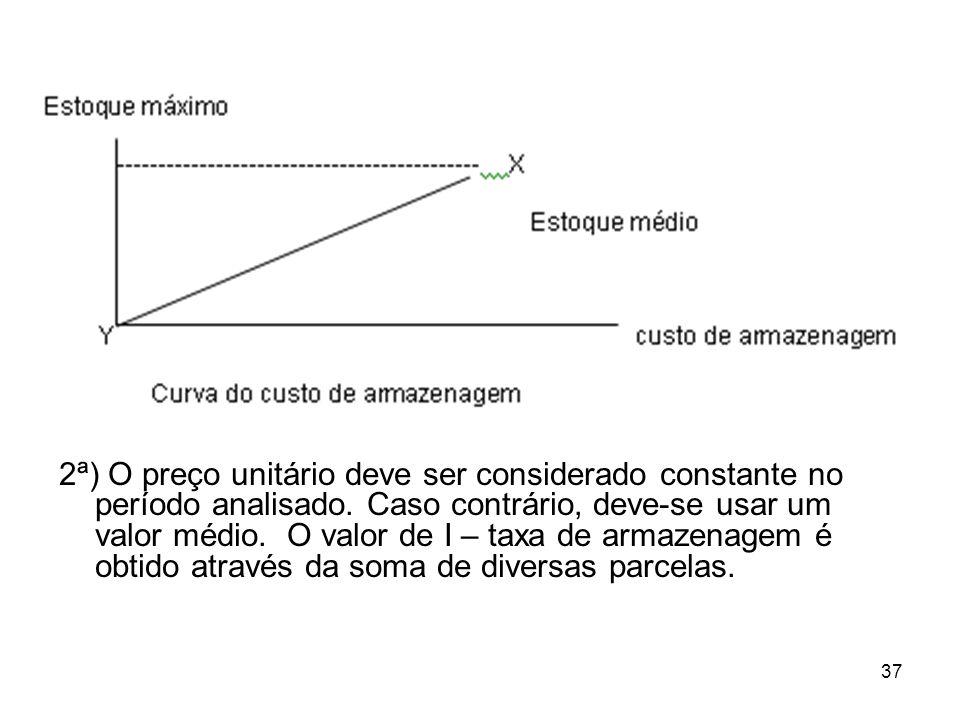 37 2ª) O preço unitário deve ser considerado constante no período analisado.