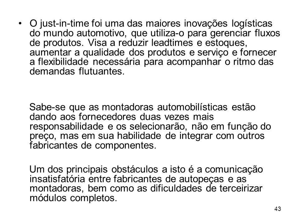 43 O just-in-time foi uma das maiores inovações logísticas do mundo automotivo, que utiliza-o para gerenciar fluxos de produtos.