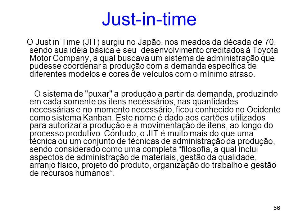 56 Just-in-time O Just in Time (JIT) surgiu no Japão, nos meados da década de 70, sendo sua idéia básica e seu desenvolvimento creditados à Toyota Motor Company, a qual buscava um sistema de administração que pudesse coordenar a produção com a demanda específica de diferentes modelos e cores de veículos com o mínimo atraso.