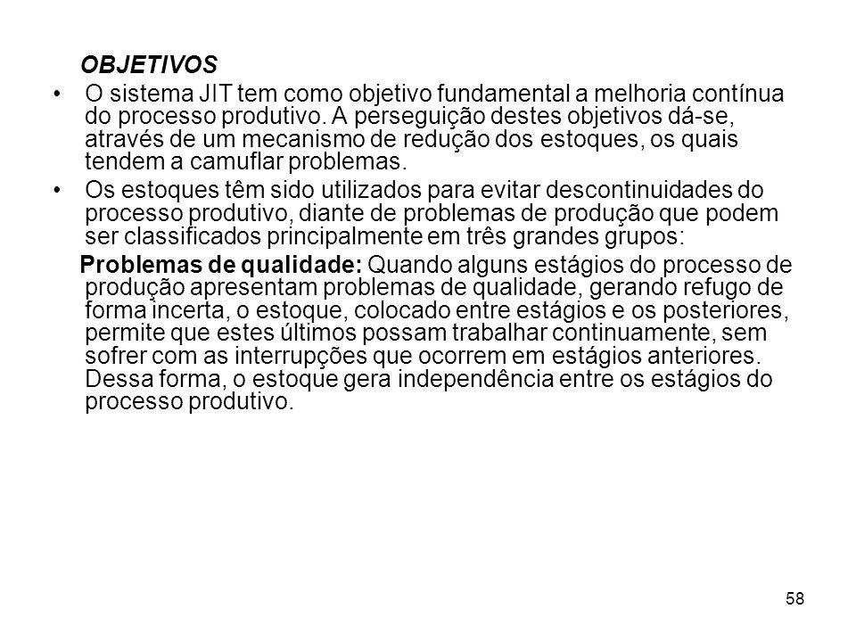58 OBJETIVOS O sistema JIT tem como objetivo fundamental a melhoria contínua do processo produtivo.