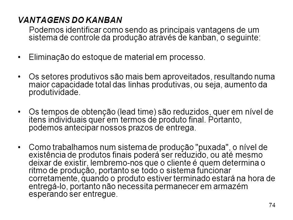74 VANTAGENS DO KANBAN Podemos identificar como sendo as principais vantagens de um sistema de controle da produção através de kanban, o seguinte: Eliminação do estoque de material em processo.