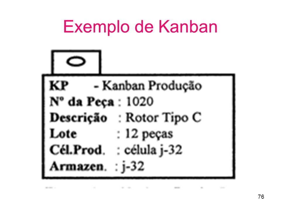 76 Exemplo de Kanban