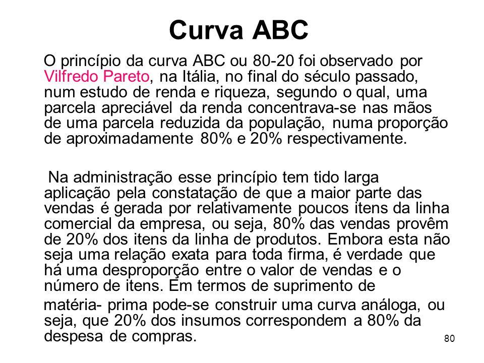 80 Curva ABC O princípio da curva ABC ou 80-20 foi observado por Vilfredo Pareto, na Itália, no final do século passado, num estudo de renda e riqueza, segundo o qual, uma parcela apreciável da renda concentrava-se nas mãos de uma parcela reduzida da população, numa proporção de aproximadamente 80% e 20% respectivamente.