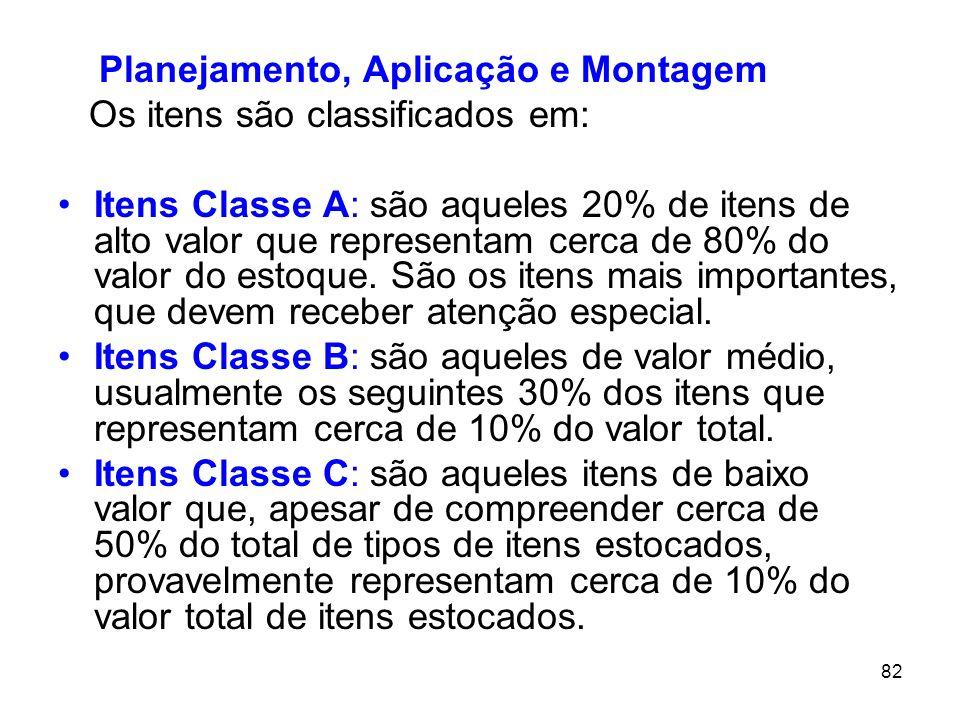 82 Planejamento, Aplicação e Montagem Os itens são classificados em: Itens Classe A: são aqueles 20% de itens de alto valor que representam cerca de 80% do valor do estoque.