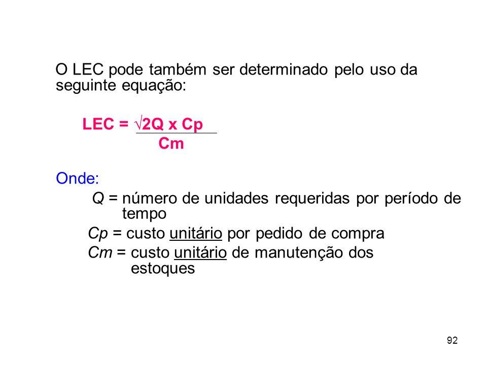 92 O LEC pode também ser determinado pelo uso da seguinte equação: LEC = 2Q x Cp Cm Onde: Q = número de unidades requeridas por período de tempo Cp = custo unitário por pedido de compra Cm = custo unitário de manutenção dos estoques
