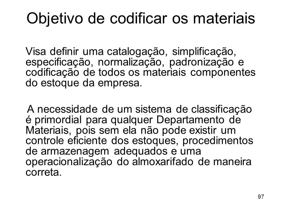 97 Objetivo de codificar os materiais Visa definir uma catalogação, simplificação, especificação, normalização, padronização e codificação de todos os materiais componentes do estoque da empresa.
