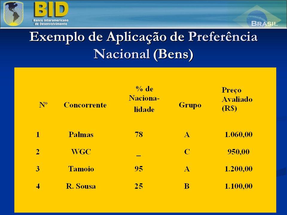 Exemplo de Aplicação de Preferência Nacional (Bens)