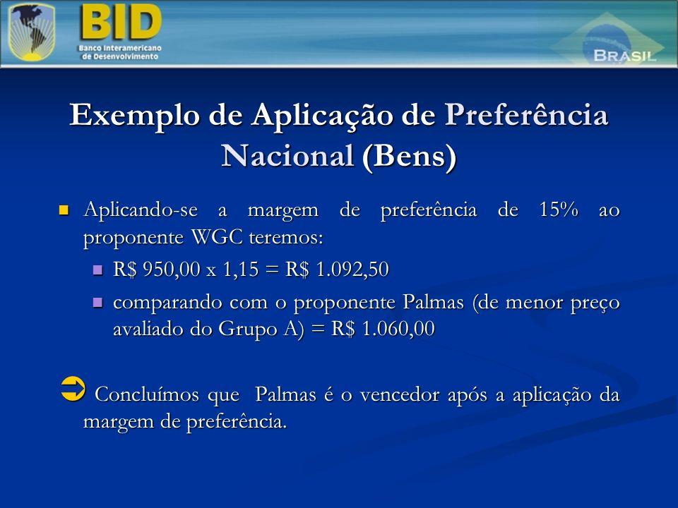 Aplicando-se a margem de preferência de 15% ao proponente WGC teremos: Aplicando-se a margem de preferência de 15% ao proponente WGC teremos: R$ 950,00 x 1,15 = R$ 1.092,50 R$ 950,00 x 1,15 = R$ 1.092,50 comparando com o proponente Palmas (de menor preço avaliado do Grupo A) = R$ 1.060,00 comparando com o proponente Palmas (de menor preço avaliado do Grupo A) = R$ 1.060,00 Ü Concluímos que Palmas é o vencedor após a aplicação da margem de preferência.