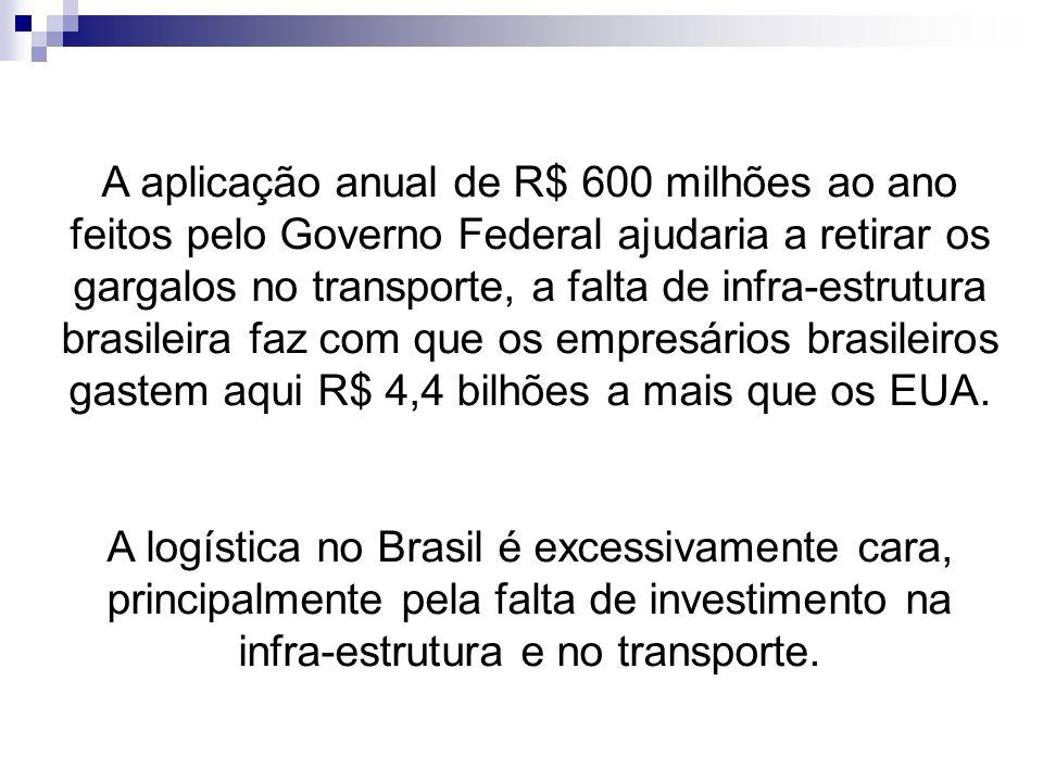 A aplicação anual de R$ 600 milhões ao ano feitos pelo Governo Federal ajudaria a retirar os gargalos no transporte, a falta de infra-estrutura brasil