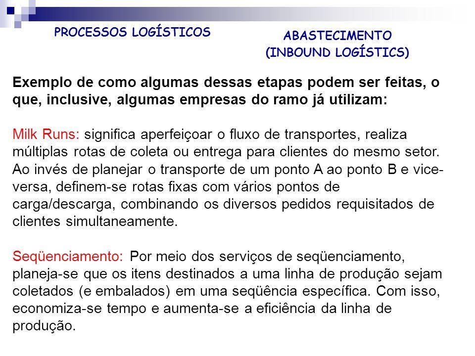 Questões 6- Faça um comparativo entre a relação Custo logístico/PIB entre os EUA e o Brasil.