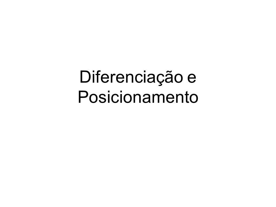 Diferenciação Diferenciação do Produto –Variável: Design Design é a totalidade de características que afetam a aparência e funções de um produto em termos das exigências dos consumidores.