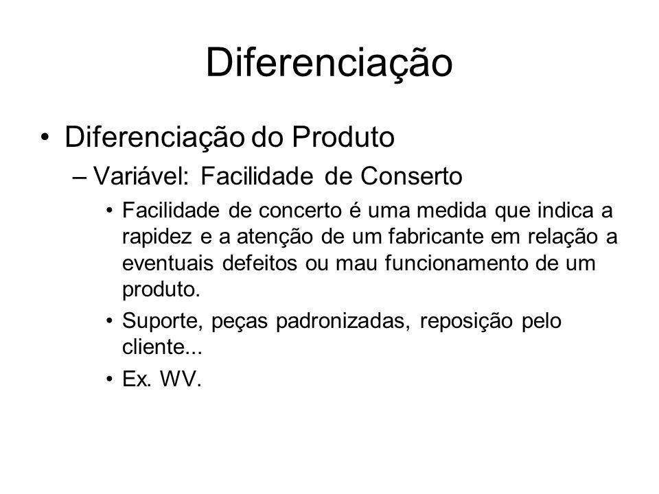 Diferenciação Diferenciação do Produto –Variável: Facilidade de Conserto Facilidade de concerto é uma medida que indica a rapidez e a atenção de um fa