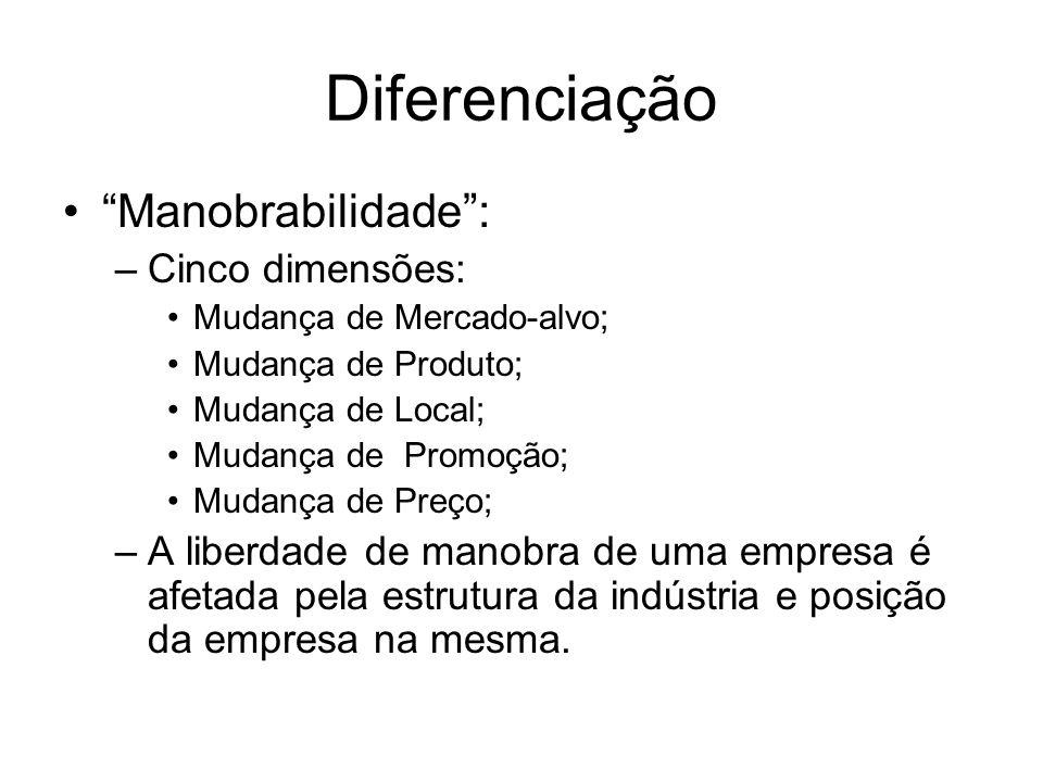Diferenciação Manobrabilidade: –Cinco dimensões: Mudança de Mercado-alvo; Mudança de Produto; Mudança de Local; Mudança de Promoção; Mudança de Preço;