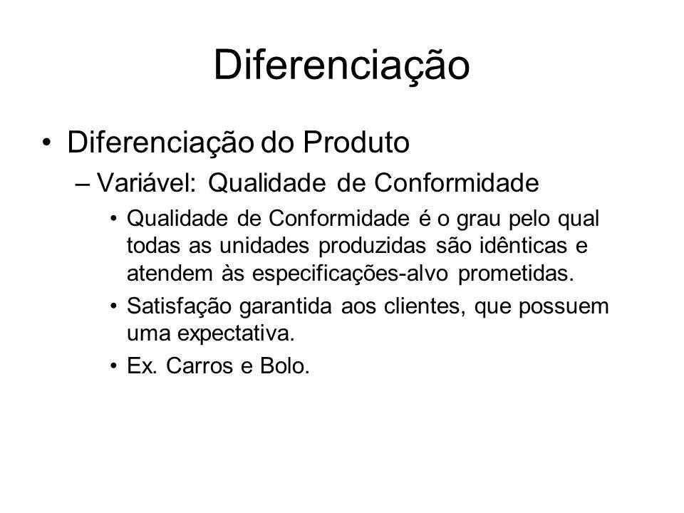 Diferenciação Diferenciação do Produto –Variável: Qualidade de Conformidade Qualidade de Conformidade é o grau pelo qual todas as unidades produzidas