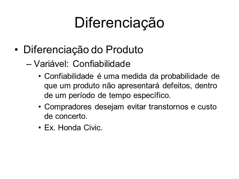 Diferenciação Diferenciação do Produto –Variável: Confiabilidade Confiabilidade é uma medida da probabilidade de que um produto não apresentará defeit