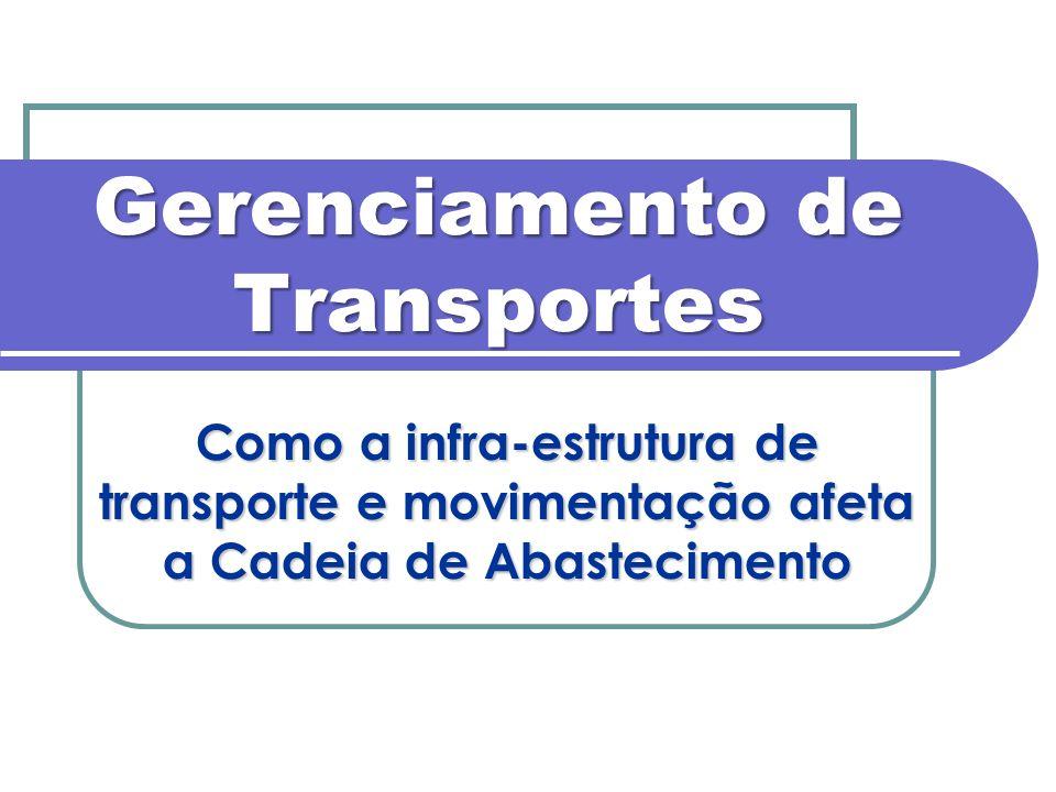 Gerenciamento de Transportes Como a infra-estrutura de transporte e movimentação afeta a Cadeia de Abastecimento