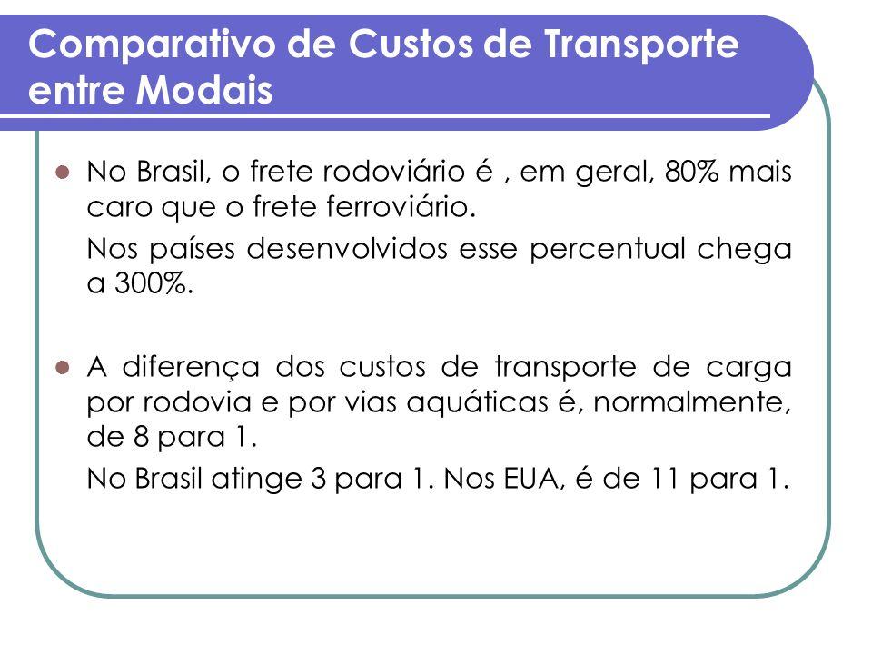No Brasil, o frete rodoviário é, em geral, 80% mais caro que o frete ferroviário. Nos países desenvolvidos esse percentual chega a 300%. A diferença d