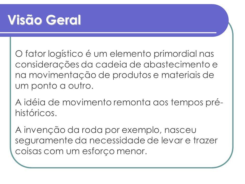 Desafios A Infra-Estrutura de Transporte influencia a Economia Brasileira.