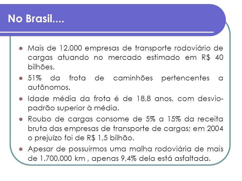 No Brasil.... Mais de 12.000 empresas de transporte rodoviário de cargas atuando no mercado estimado em R$ 40 bilhões. 51% da frota de caminhões perte