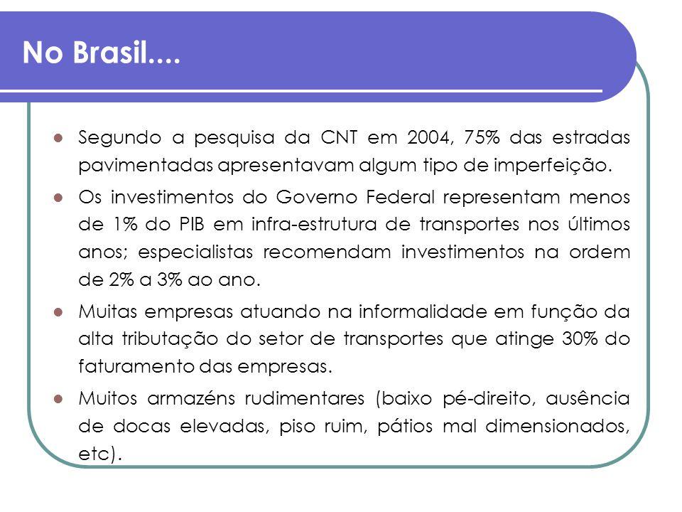 No Brasil.... Segundo a pesquisa da CNT em 2004, 75% das estradas pavimentadas apresentavam algum tipo de imperfeição. Os investimentos do Governo Fed