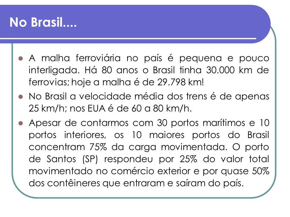 No Brasil.... A malha ferroviária no país é pequena e pouco interligada. Há 80 anos o Brasil tinha 30.000 km de ferrovias; hoje a malha é de 29.798 km