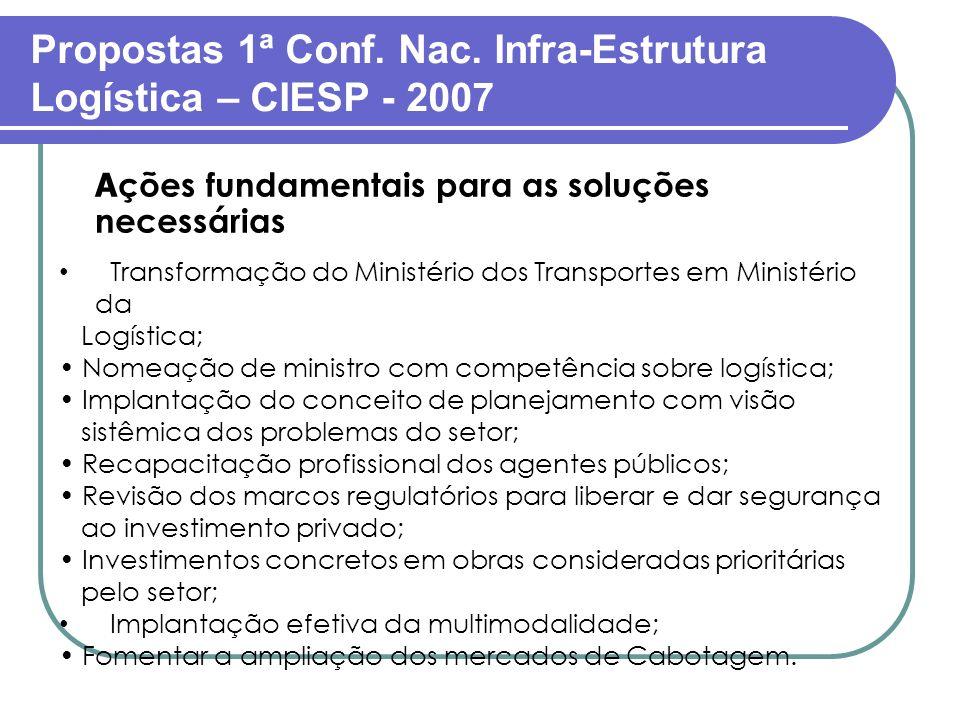 Propostas 1ª Conf. Nac. Infra-Estrutura Logística – CIESP - 2007 A ções fundamentais para as soluções necessárias Transformação do Ministério dos Tran