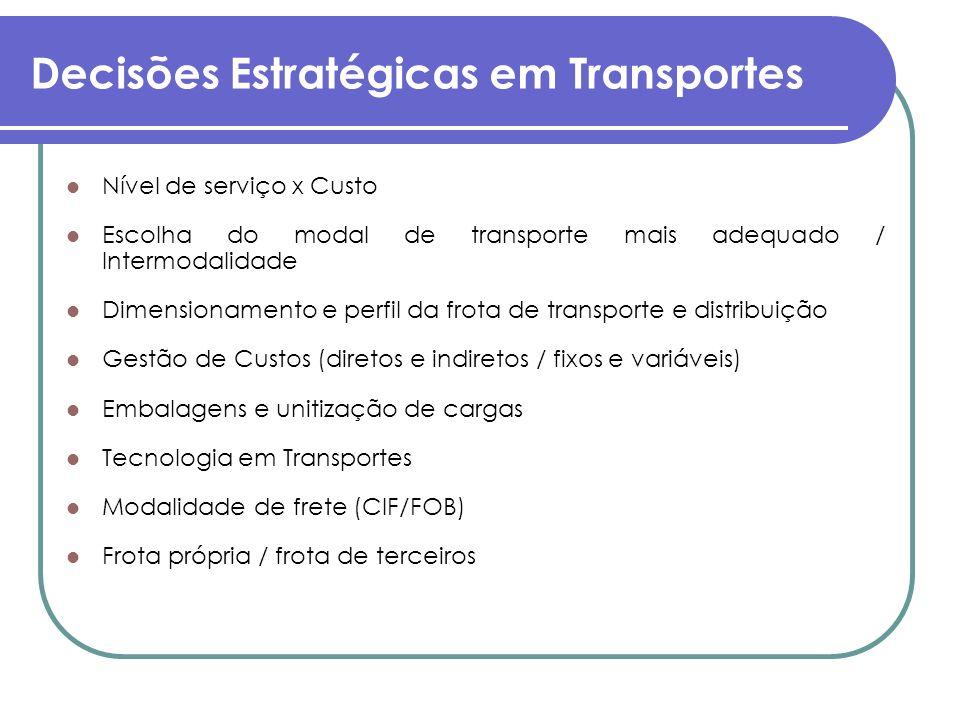 Decisões Estratégicas em Transportes Nível de serviço x Custo Escolha do modal de transporte mais adequado / Intermodalidade Dimensionamento e perfil