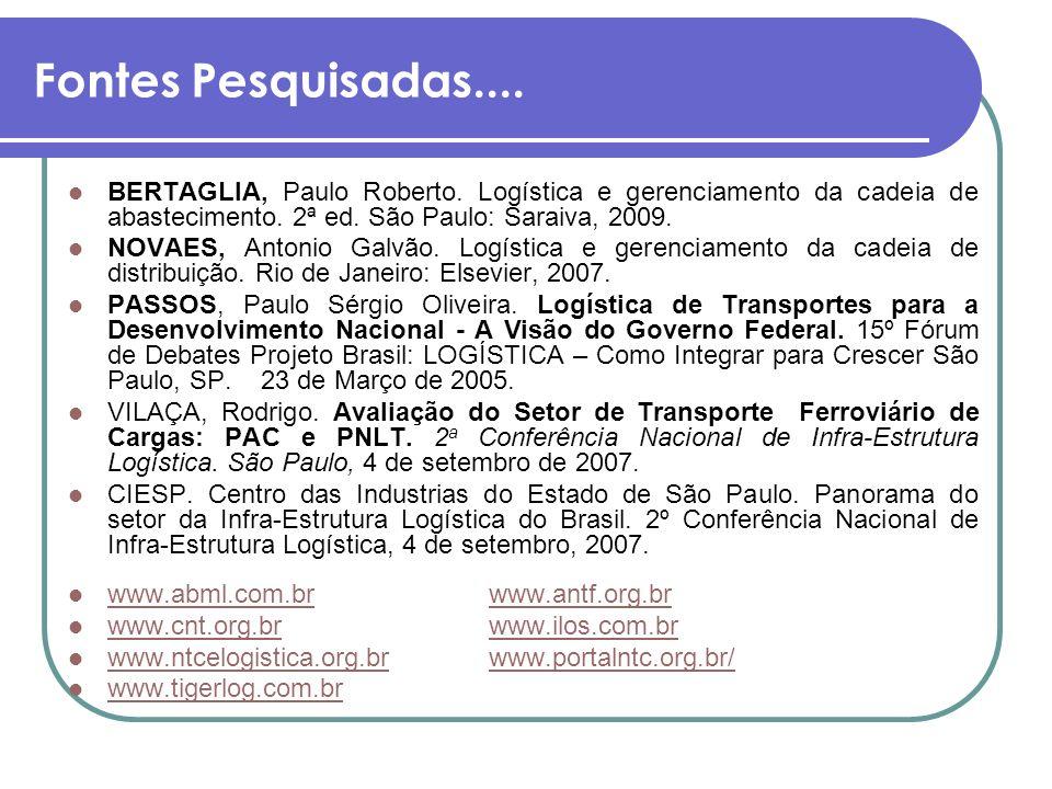 Fontes Pesquisadas.... BERTAGLIA, Paulo Roberto. Logística e gerenciamento da cadeia de abastecimento. 2ª ed. São Paulo: Saraiva, 2009. NOVAES, Antoni