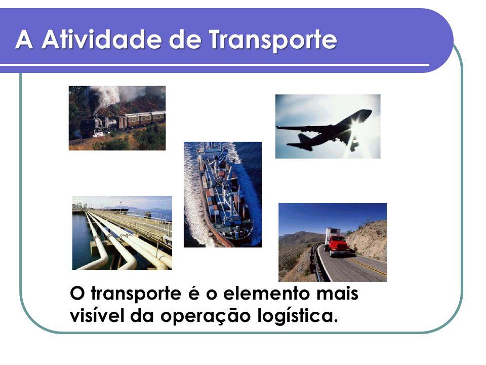 A Atividade de Transporte O transporte é o elemento mais visível da operação logística.