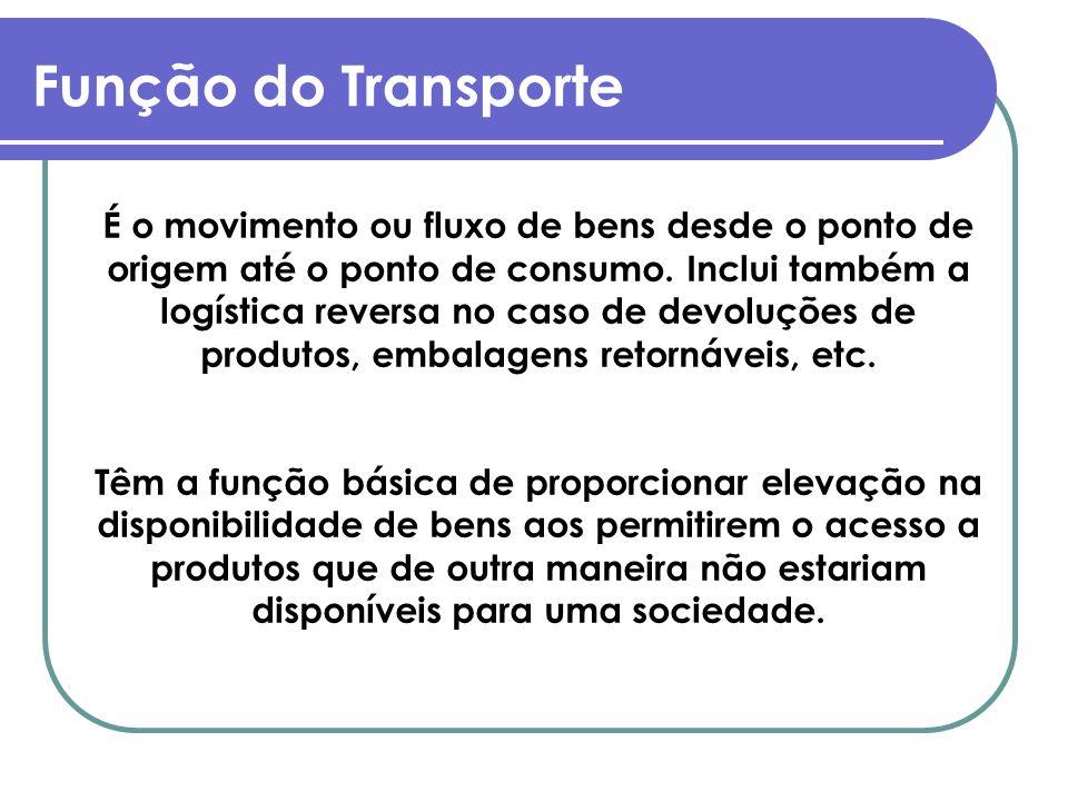Função do Transporte É o movimento ou fluxo de bens desde o ponto de origem até o ponto de consumo. Inclui também a logística reversa no caso de devol